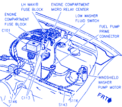 cadillac deville concours 1995 engine compartment electrical cadillac deville concours 1995 engine compartment electrical circuit wiring diagram