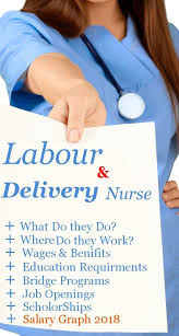 How To Become A Labor And Delivery Nurse Know Salary Labor