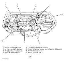 2015 hyundai santa fe engine diagram wiring diagram inside 2015 santa fe engine diagram wiring diagram expert 2015 hyundai santa fe engine diagram