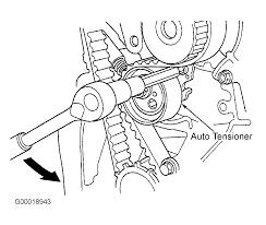 Timing belt honda civic 2004 car insurance info rh carinsurancecost info 97 civic timing belt diagram 1997 honda civic timing belt replacement cost