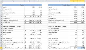balance sheet vs income statement financial statement analysis and ratios definition subjectmoney com
