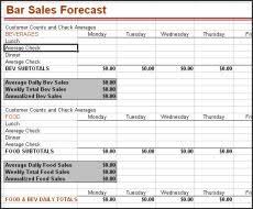 Forecasting Spreadsheet Bar Sales Forecast Spreadsheet