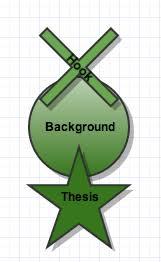 how to create a powerful argumentative essay outline essay writing argumentative essay outline