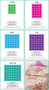 UK Quilt Size Guide | Create and Craft &  Adamdwight.com