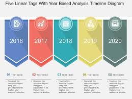 5 year timeline template five linear tags with year based analysis timeline diagram flat