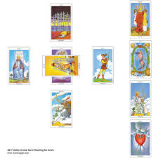 as per your tarot card readings free arians you like everything in extreme and so it es and this year you need to stay at bay from unknown females