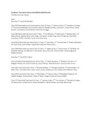Southern Tasmania Dance Eisteddfod 2018 Results