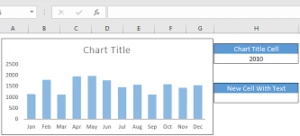 How To Create Dynamic Chart Title In Excel By Connecting To