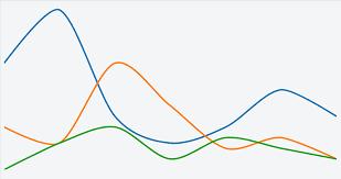 React D3 Charts Using D3 Js With React Js Bigbinary Blog