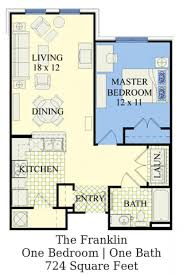 2 bedroom apartments in dc all utilities included. 2 bedroom apartments in chicago with all utilities included dc t