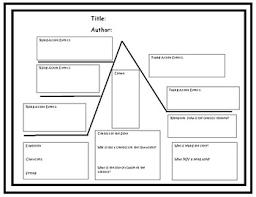 Plot Chart For Short Story Short Story Plot Diagram Worksheets Teaching Resources Tpt