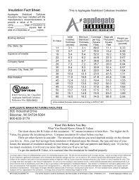 Insulation Fact Sheet Asc 30lb Manualzz Com