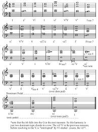 Bach Chord Progression Chart 22 Abundant Bach Chord Progression Chart