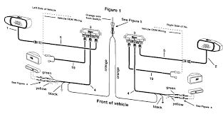 boss rt3 wiring diagram wiring diagrams best boss power v wiring diagram wiring library meyers snow plows troubleshooting diagram boss rt3 wiring diagram