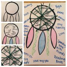 Dream Catcher Mentoring Therapeutic dream catchers Steps 100 drawpattern of dream 18