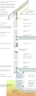 Wall Insulation R Value Chart 2 X 4 Wall Insulation R Value Germanshepard Info