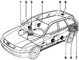 audi a audio wiring diagram images audi a stereo audi b5 radio system schematic
