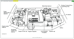 kia sorento engine diagram change your idea wiring diagram wiring diagram 2003 kia sorento wiring library rh 49 lifeandhopeug org 2006 kia sorento engine diagram