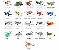 Planes Letadla Easytoyscz