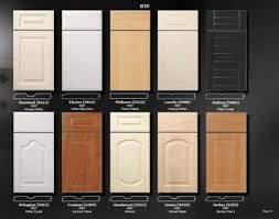Hundreds Of Photos Of Detailed Cabinet Door Styles, Stains And Colors To  Browse Through.
