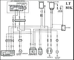 bullet wiring diagram 90 cc quad getting ready wiring diagram • bullet wiring diagram 90 cc quad data wiring diagram rh 4 19 17 mercedes aktion tesmer