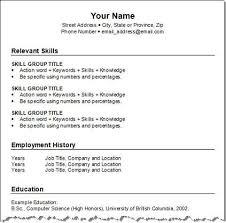Descriptive Resume acworldcup tk Grown up Living Careers More WordPress com