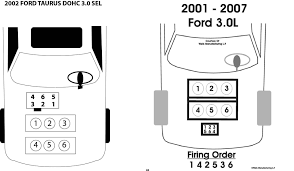 of 2004 ford escape 3 0l firing order 6 taurus spark plug wiring back to post 2004 ford taurus spark plug wiring diagram