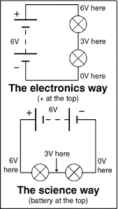 circuit diagramsthe same circuit drawn two different ways