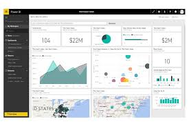 Power Bi Quadrant Chart Power Bi Another Choice To Analyze Data And Share Insights