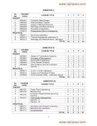 Mech syllabus R13