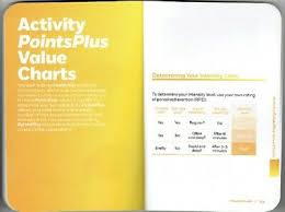 Weight Watchers Points Plus Activity Points Chart Weight Watchers Ww Points Plus Pocket Guide New Unused