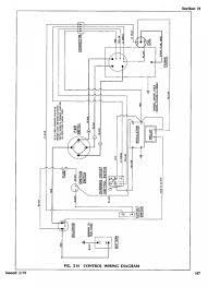 zone electric golf cart wiring diagram the wiring diagram ezgo wiring diagram electric golf cart nilza wiring diagram