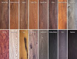 Best Vinyl Plank Flooring For Kitchen Classic Vinyl Plank Flooring Best Tiles Flooring Preparing
