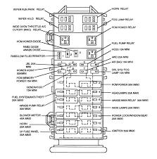1991 ford ranger fuse panel diagram 1991 wiring diagrams 2002 ford ranger relay diagram at 2002 Ford Ranger Xlt Fuse Box Diagram