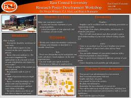 How To Make Poster Presentation In Chart Ppt Elements Of A Poster Make Sure Your Poster Includes