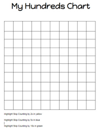 Editable Hundreds Chart Editable Hundreds Chart For Students