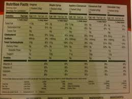 nutritional facts ings