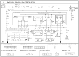 repair guides wiring diagrams wiring diagrams 3 of 4 overhead console sunroof m 2005
