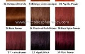 Wella Red Colour Chart Wella Red Hair Color Chart Hairstyle Inspirations 26