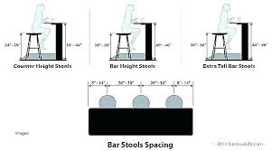 Stool height for 36 counter Standard 36 Bar Stools Bar Stools For Counter Bar Stool Height For Counter Bar Stool Height For Xentechinfo 36 Bar Stools Bar Stool Height For Counter Height Of Bar Stools For