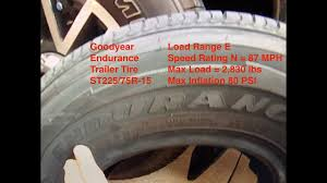 Goodyear Speed Rating Chart Goodyear Endurance Vs Westlake St Tire Review