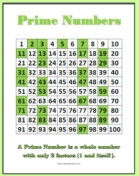 41 All Inclusive Composite Number Chart 1 200