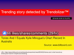 Tones And I Equals Kylie Minogue 039 S Chart Record In