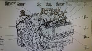 coolant temp sensor wiring diagram ford truck enthusiasts forums either way i need the wiring diagram for whatever sensor the gauge uses also if it doesn t have a coolant temp sensor please explain this picture