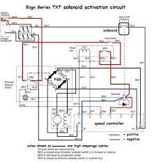 1999 ez go electric golf cart wiring diagram electrical wiring diagram ezgo golf cart electric wiring diagram wiring diagram 1996 ez go txt wiring diagram electric golf cart photos