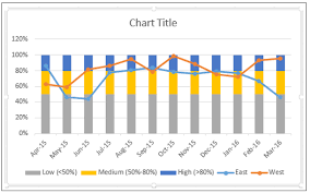 Excel Chart Shaded Band Band Chart Advanced Excel Charts Academy Era