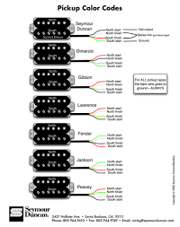 wiring codes for guitar humbuckers within gfs pickups diagram and Texas Special Pick Up Diagram wiring codes for guitar humbuckers within gfs pickups diagram and
