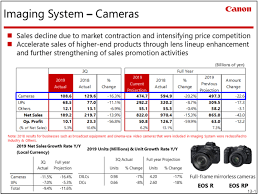 Financial Sales Canon Q3 2019 Financial Results For Imaging Business Sales