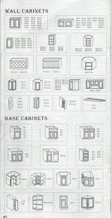 kitchen cabinet sizes. Double Kitchen Cabinet Sizes Depth Upper Ikea Sektion Standard Lowes E