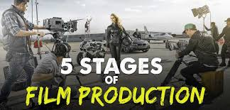 Understanding The 5 Stages Of Indie Film Production Indie